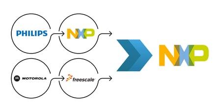 NXP_history_illustration
